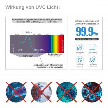 Amazon_UVC_Stick_Blau-11